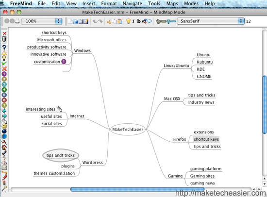 Concept Map Creator: Come to See the Big Names