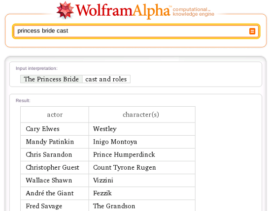 Wolfram|Alpha results for Princess Bride Cast