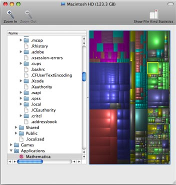 Disk Inventory X's main window.