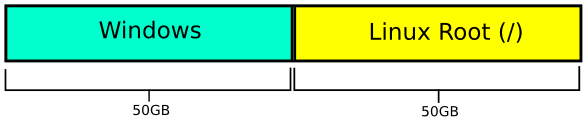 partitions-dualwindows