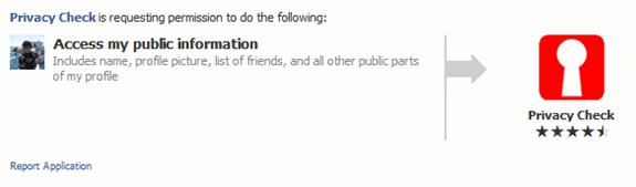 privacy check - authorization