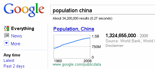 Google Special Search Population Estimate