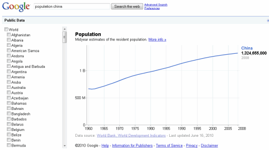 Use Google Special Search to know the population estimate of countries