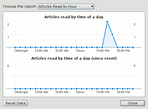 linuxreaders-blogbridge-chart