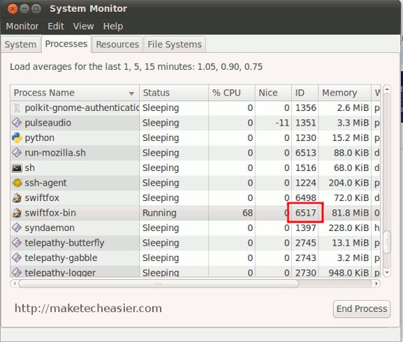 How to Limit The CPU Usage of Any Process in Linux - Make
