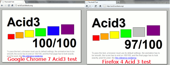 ie9-browsers-acid3