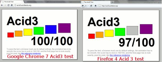 ie9-browsers-acid3