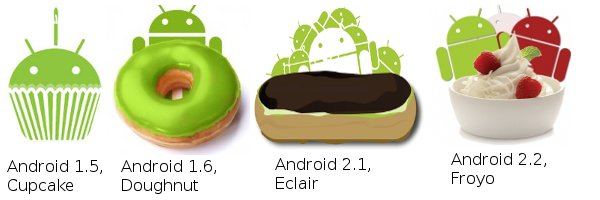 android-firmware-picuture