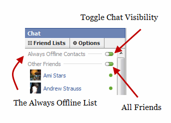 how to add a friend to chat list on facebook