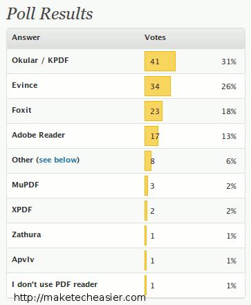 mte-poll-pdf-reader-result