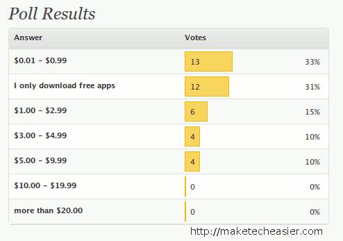 mte-poll-app-price