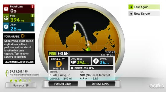 Test the speed of Ping Quality Level