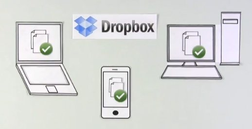 how to keep files on my computer dropbox