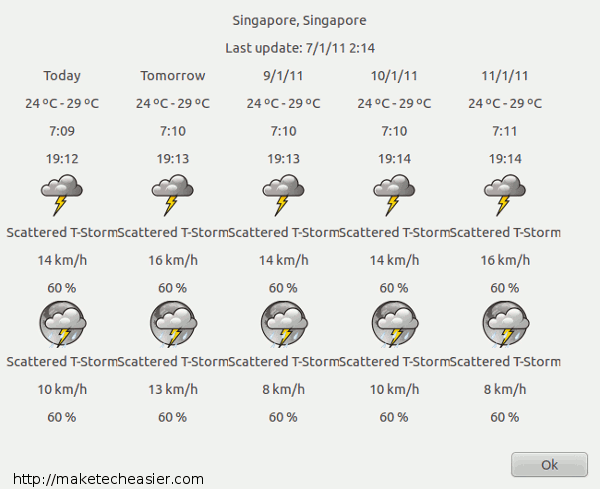 appindicator-my-weather-forecast