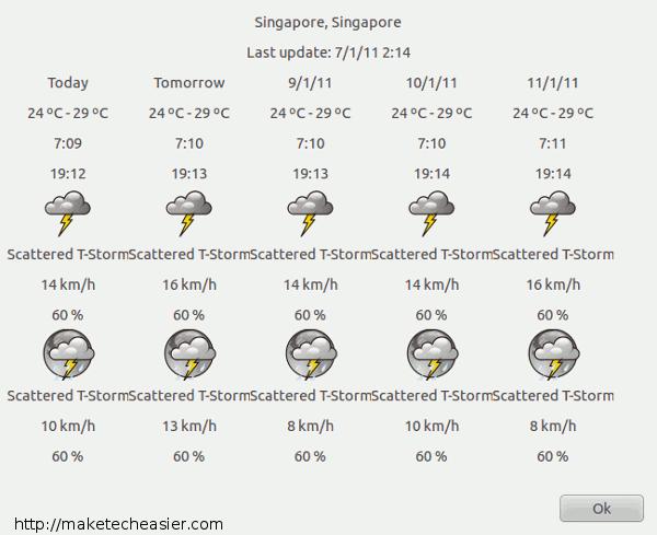 appindicator-my-weather-forecast