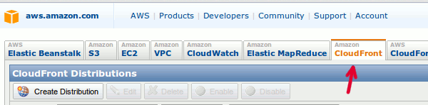 aws-cloudfront-tab