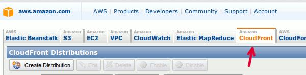 aws-cloudfront-tab
