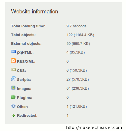 cloudflare-pingdom-before