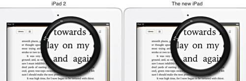 RetinaDisplay-iPad