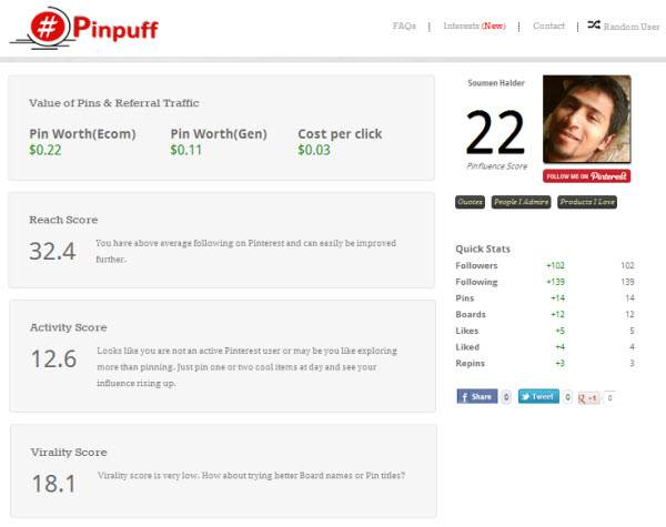 pinpuff-pinterest-influence