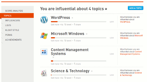 Klout-topics