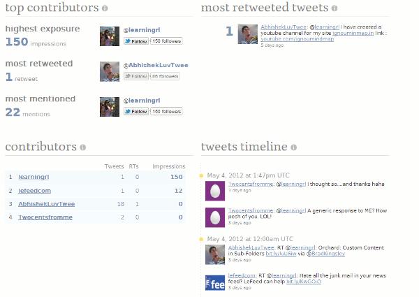 TweetReach-top-tweeters