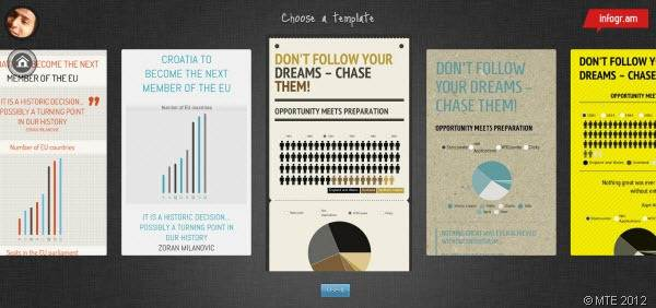 infogram-infographic-templates