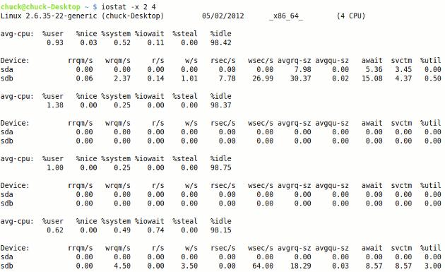 sysstat-iostat-x-results