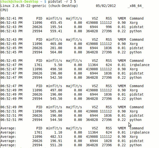 sysstat-pidstat-r-results