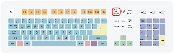 magic_key-keyboard_location