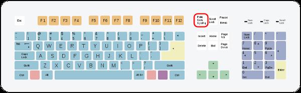 magic_key-keyboard_location