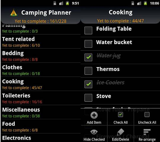 camping trip planner