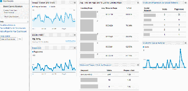 custom-dashboards-blog-metrics