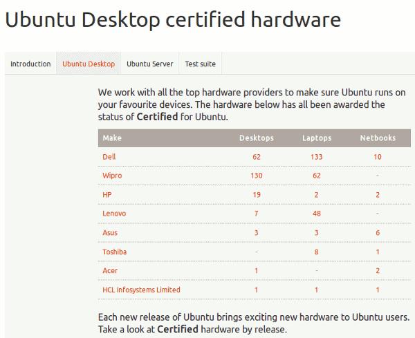 hardware-ubuntu-certified