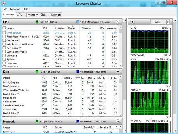 Resource Monitor Windows 8