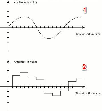 audioformats-wave