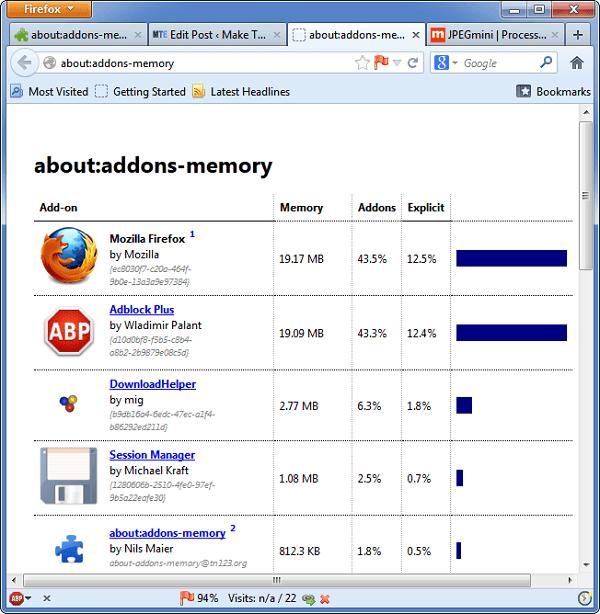 Addons Memory Summary