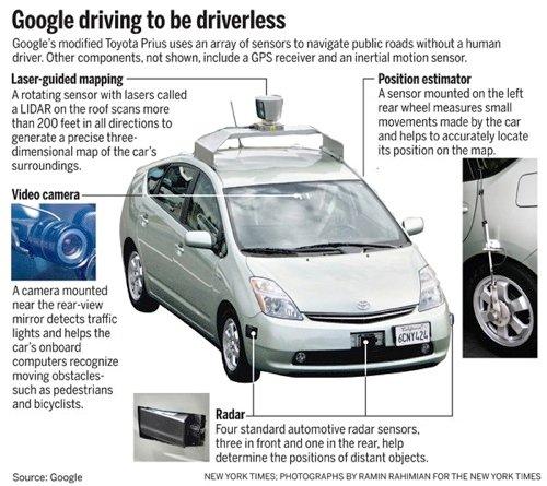 Driverless-Google