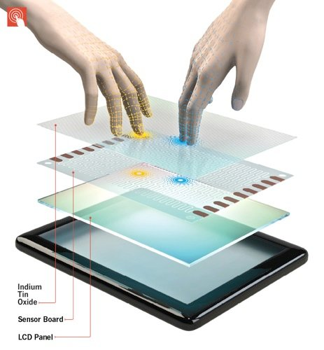 Touchscreen-Tech