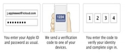 Apple Adds Two-Step Verification to Apple ID Process