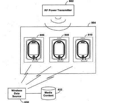 WirelessCharging-Apple