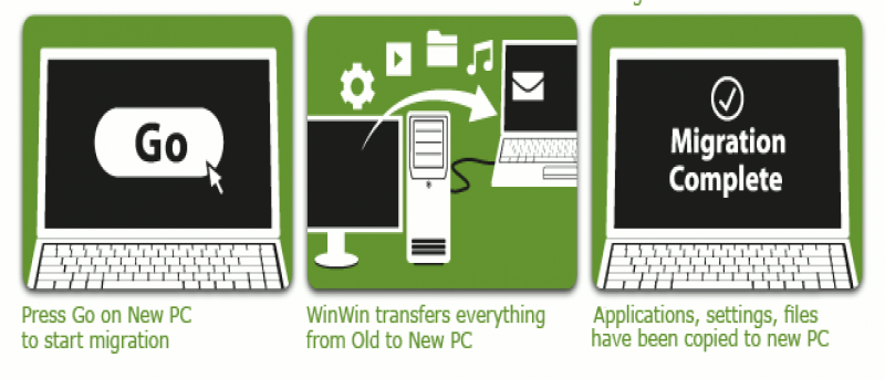 Migrate Windows Data, Files And Settings Easily with Zinstall WinWin 2013 + Giveaway