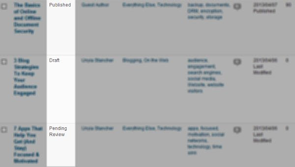 WordPress All Posts page with different post status types.