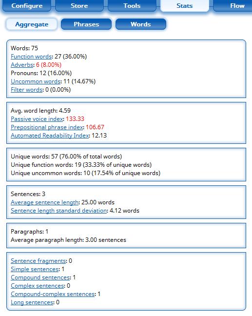 slickwrite-stats