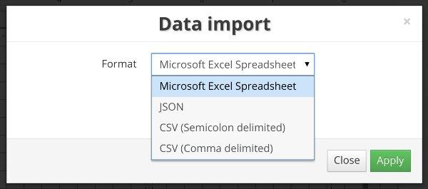 Printable QR Codes Data Import