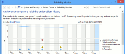 Troubleshoot Your PC Problems With the Reliability Monitor in Windows 8