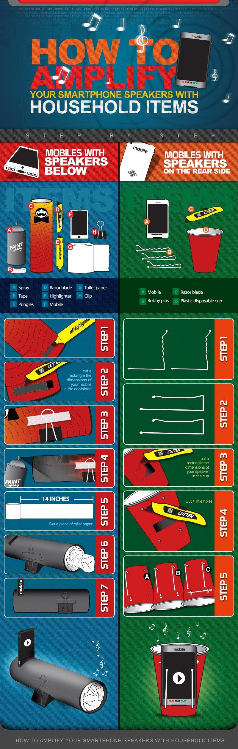 ampify-speaker-infographics