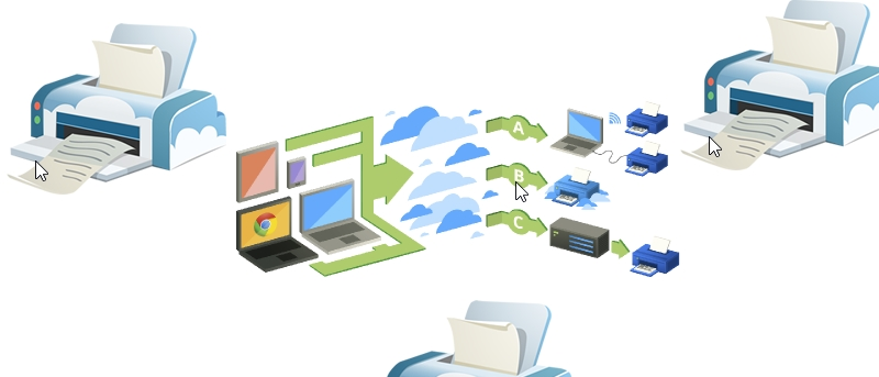 Print Files Remotely in Windows with Google Cloud Print