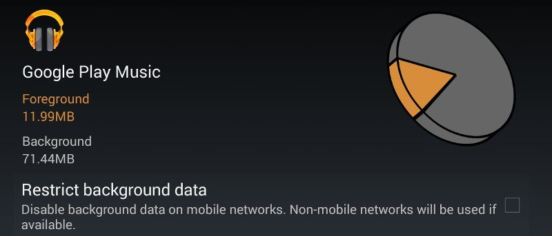 How to Prevent Android Apps From Using Mobile Data - Make