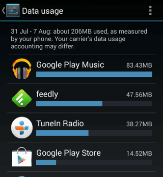 android-apps-data-usage